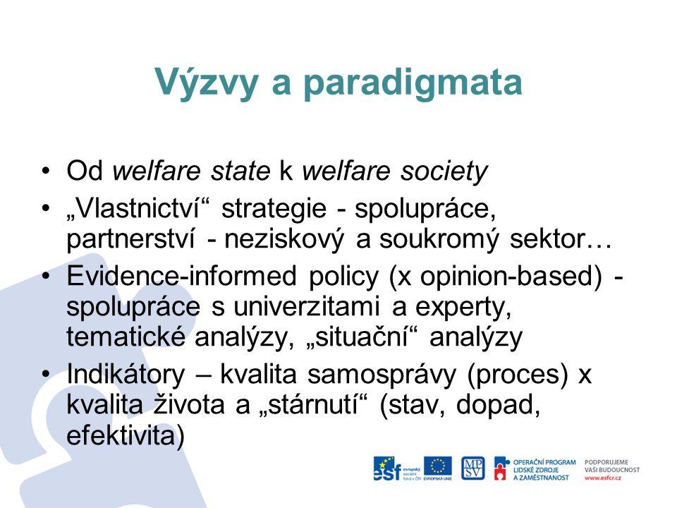 "Výzvy a paradigmata Od welfare state k welfare society ""Vlastnictví strategie - spolupráce, partnerství - neziskový a soukromý sektor… Evidence-informed policy (x opinion-based) - spolupráce s univerzitami a experty, tematické analýzy, ""situační analýzy Indikátory – kvalita samosprávy (proces) x kvalita života a ""stárnutí (stav, dopad, efektivita)"