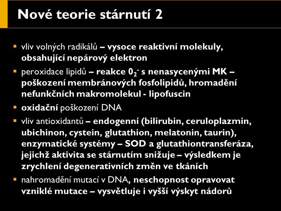 Nové teorie stárnutí 2  vliv volných radikálů – vysoce reaktivní molekuly, obsahující nepárový elektron  peroxidace lipidů – reakce 0 2 - s nenasycenými MK – poškození membránových fosfolipidů, hromadění nefunkčních makromolekul - lipofuscin  oxidační poškození DNA  vliv antioxidantů – endogenní (bilirubin, ceruloplazmin, ubichinon, cystein, glutathion, melatonin, taurin), enzymatické systémy – SOD a glutathiontransferáza, jejichž aktivita se stárnutím snižuje – výsledkem je zrychlení degenerativních změn ve tkáních  nahromadění mutací v DNA, neschopnost opravovat vzniklé mutace – vysvětluje i vyšší výskyt nádorů