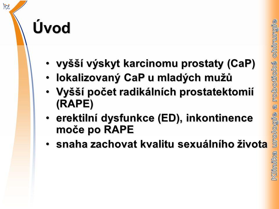 Úvod vyšší výskyt karcinomu prostaty (CaP)vyšší výskyt karcinomu prostaty (CaP) lokalizovaný CaP u mladých mužůlokalizovaný CaP u mladých mužů Vyšší počet radikálních prostatektomií (RAPE)Vyšší počet radikálních prostatektomií (RAPE) erektilní dysfunkce (ED), inkontinence moče po RAPEerektilní dysfunkce (ED), inkontinence moče po RAPE snaha zachovat kvalitu sexuálního životasnaha zachovat kvalitu sexuálního života