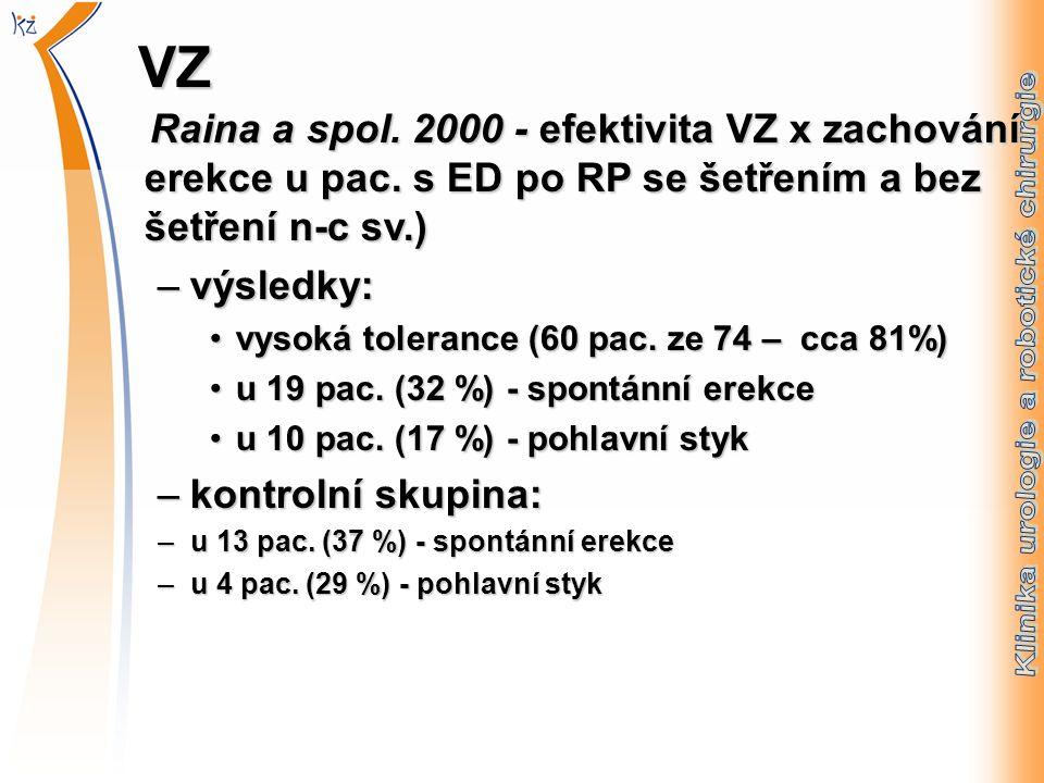 VZ Raina a spol. 2000 - efektivita VZ x zachování erekce u pac.