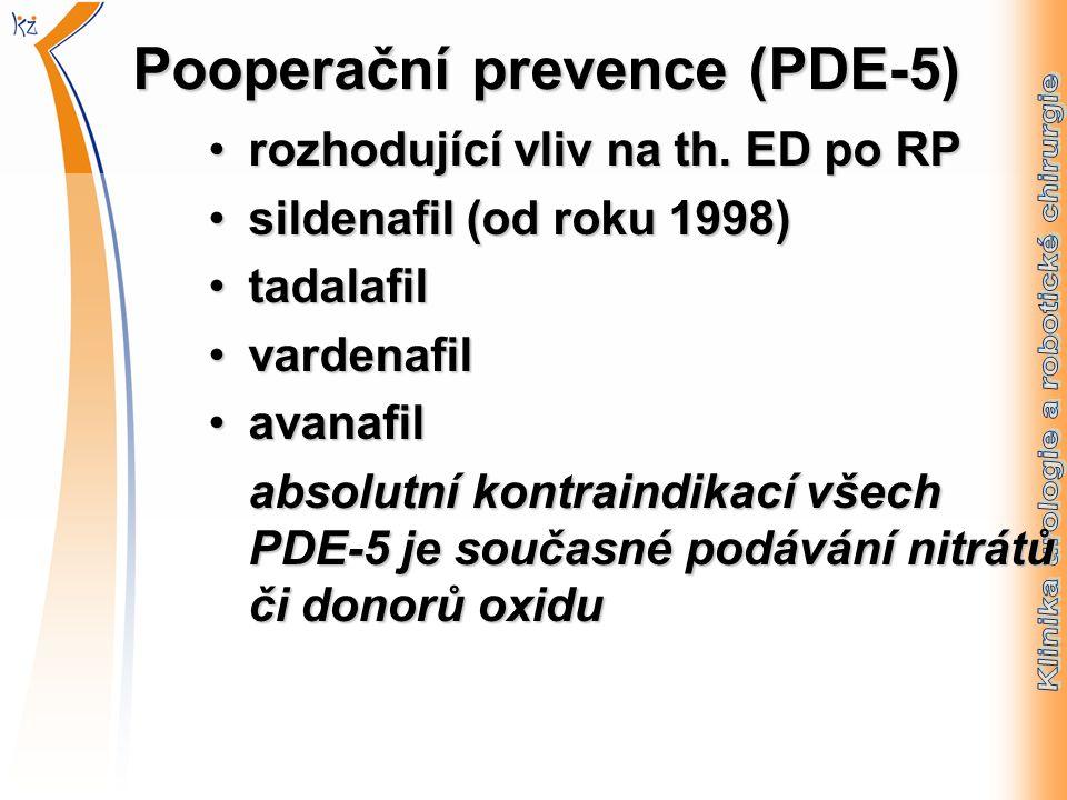 Pooperační prevence (PDE-5) rozhodující vliv na th.