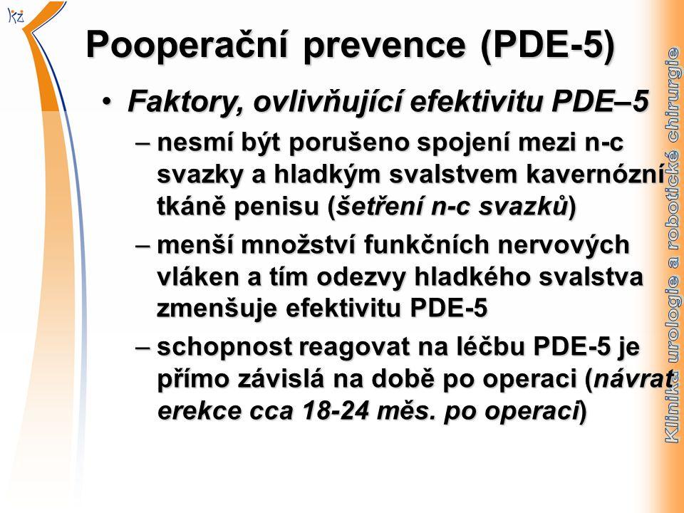 Pooperační prevence (PDE-5) Faktory, ovlivňující efektivitu PDE–5Faktory, ovlivňující efektivitu PDE–5 –nesmí být porušeno spojení mezi n-c svazky a hladkým svalstvem kavernózní tkáně penisu (šetření n-c svazků) –menší množství funkčních nervových vláken a tím odezvy hladkého svalstva zmenšuje efektivitu PDE-5 –schopnost reagovat na léčbu PDE-5 je přímo závislá na době po operaci (návrat erekce cca 18-24 měs.