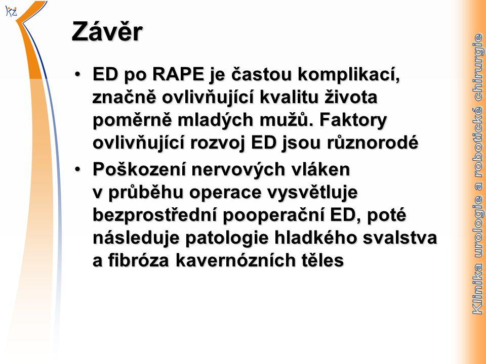 Závěr ED po RAPE je častou komplikací, značně ovlivňující kvalitu života poměrně mladých mužů.