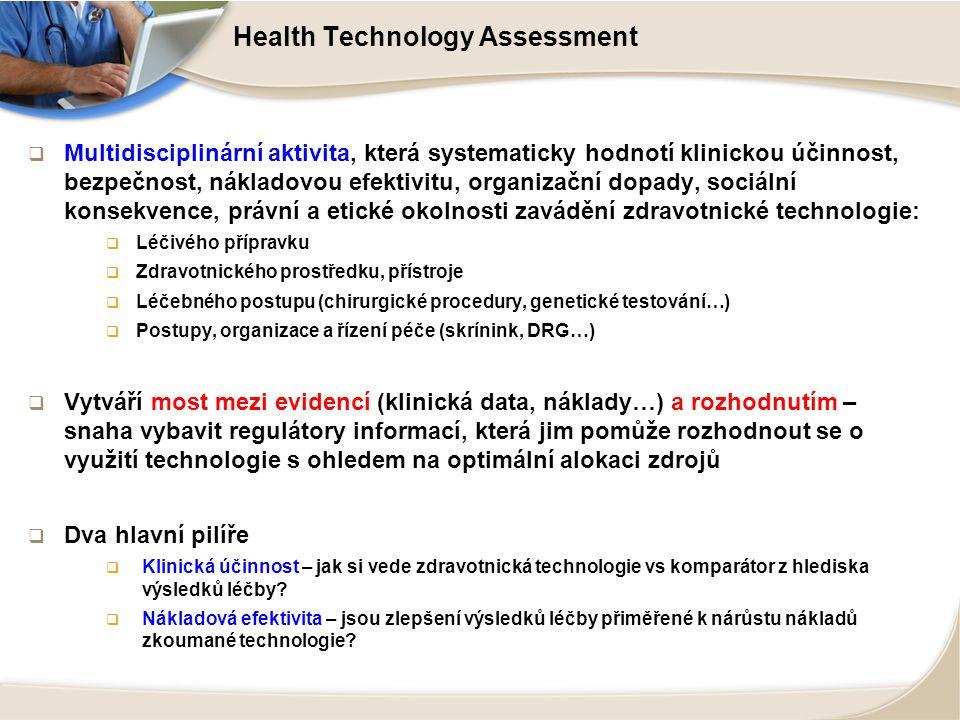 Health Technology Assessment  Multidisciplinární aktivita, která systematicky hodnotí klinickou účinnost, bezpečnost, nákladovou efektivitu, organiza