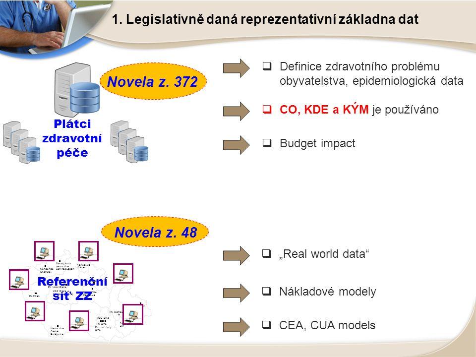 1. Legislativně daná reprezentativní základna dat FN Plzeň Nemocnice Chomutov Masarykova nemocnice Ústí nad Labem Nemocnice Liberec FN Hradec Králové