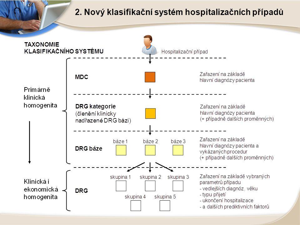 2. Nový klasifikační systém hospitalizačních případů