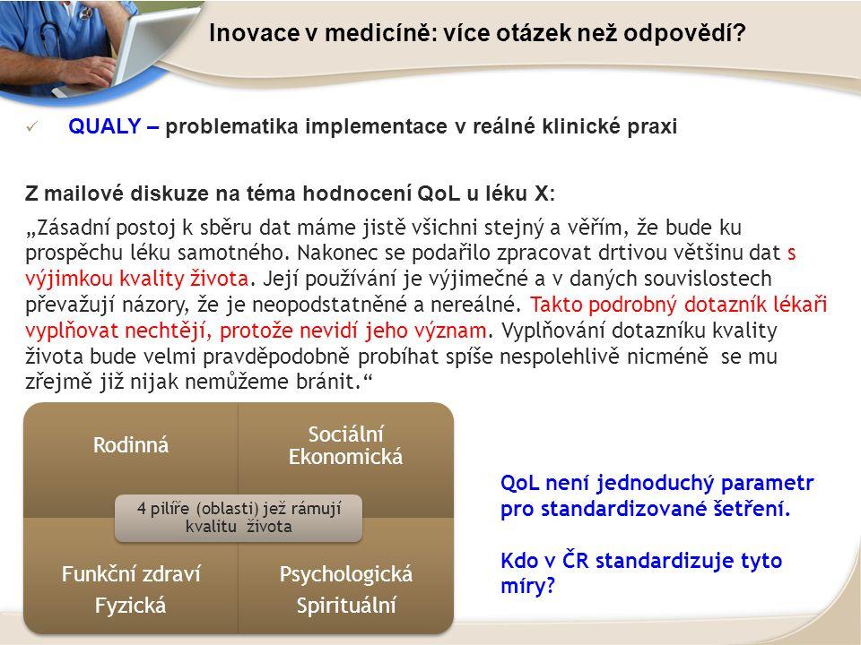 Inovace v medicíně: více otázek než odpovědí? QUALY – problematika implementace v reálné klinické praxi Z mailové diskuze na téma hodnocení QoL u léku