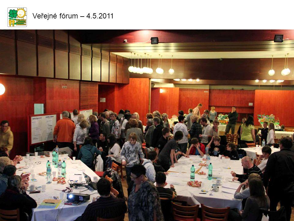 Veřejné fórum – 4.5.2011