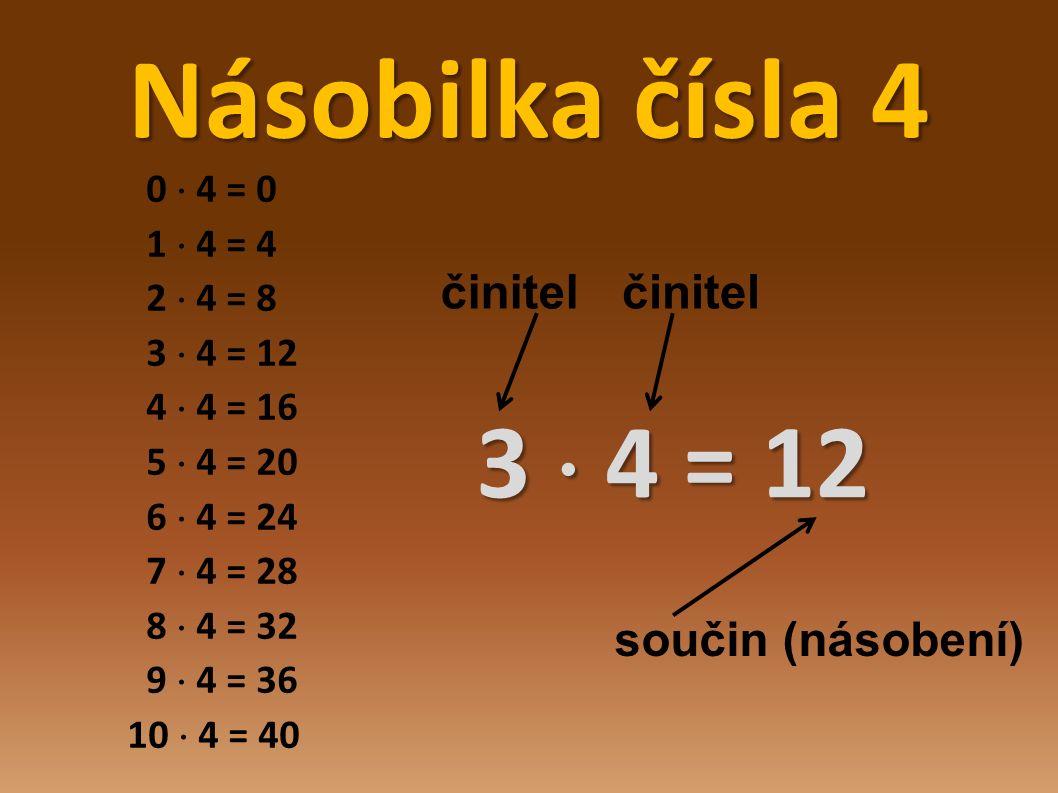Násobilka čísla 4 0  4 = 0 1  4 = 4 2  4 = 8 3  4 = 12 4  4 = 16 5  4 = 20 6  4 = 24 7  4 = 28 8  4 = 32 9  4 = 36 10  4 = 40 3  4 = 12 činitel součin (násobení)