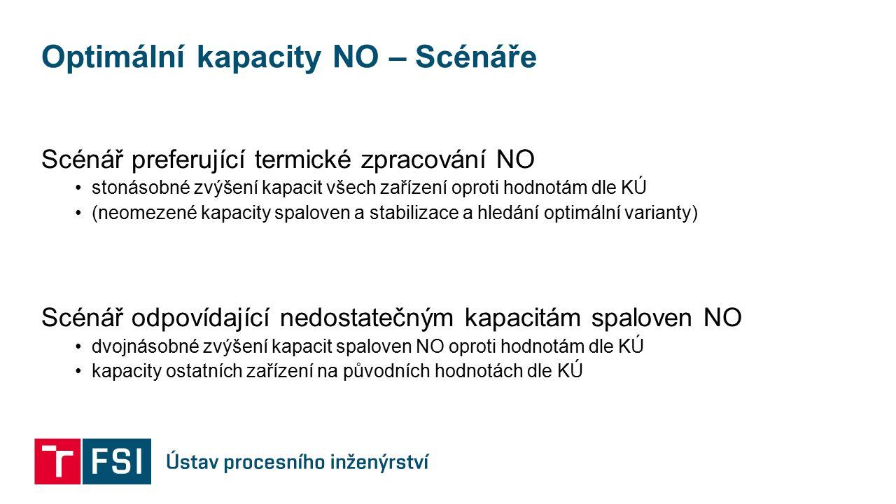 Optimální kapacity NO – Scénáře Scénář preferující termické zpracování NO stonásobné zvýšení kapacit všech zařízení oproti hodnotám dle KÚ (neomezené