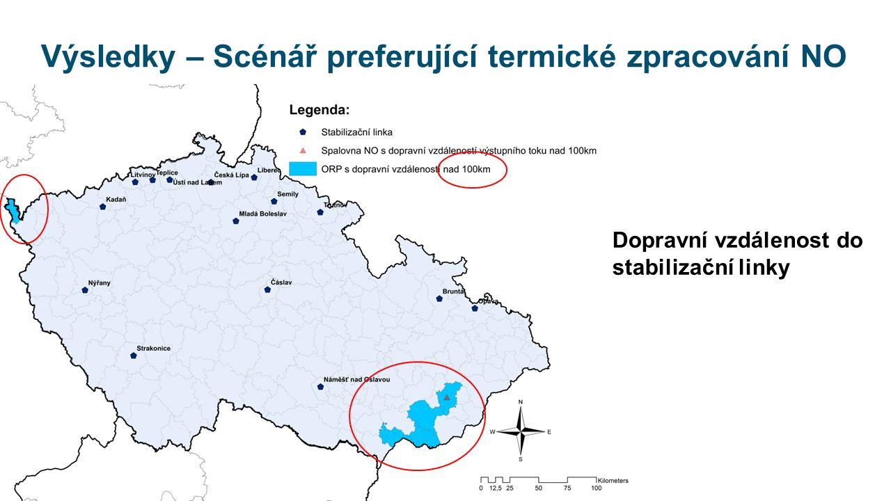 Výsledky – Scénář preferující termické zpracování NO Dopravní vzdálenost do stabilizační linky