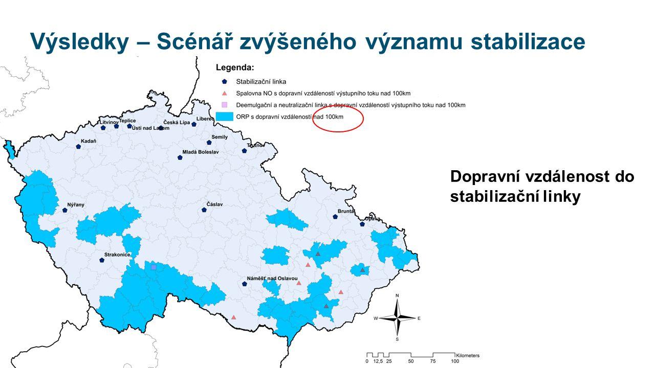 Výsledky – Scénář zvýšeného významu stabilizace Dopravní vzdálenost do stabilizační linky