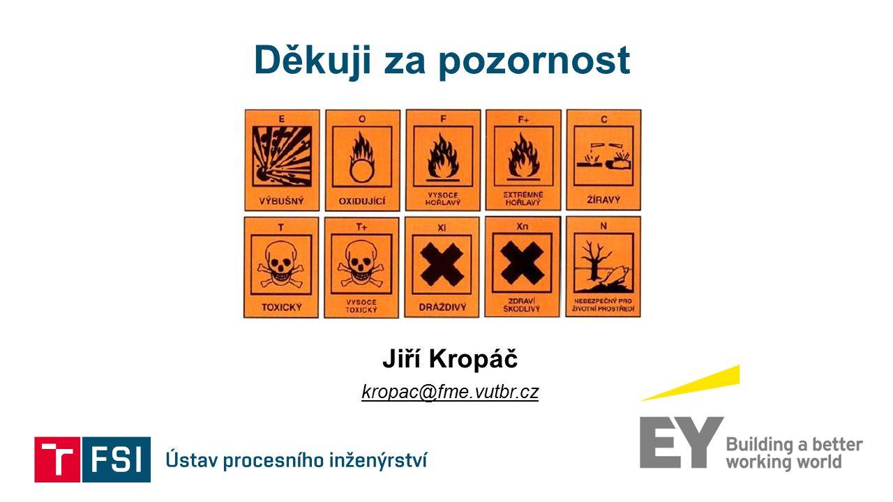 Děkuji za pozornost Jiří Kropáč kropac@fme.vutbr.cz