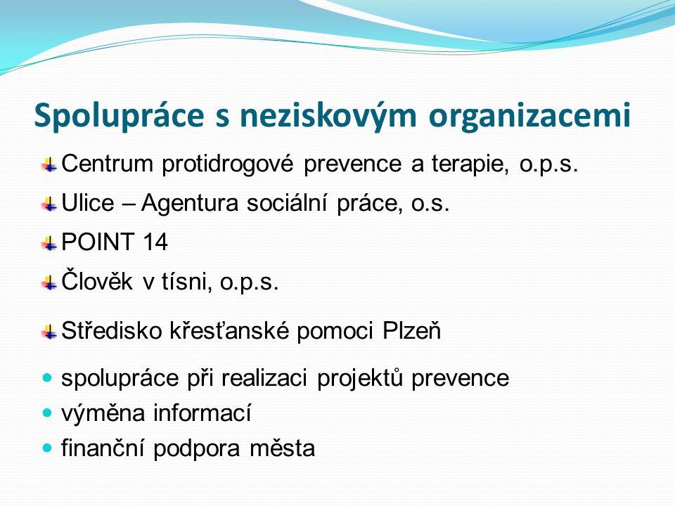 Spolupráce s neziskovým organizacemi Centrum protidrogové prevence a terapie, o.p.s.