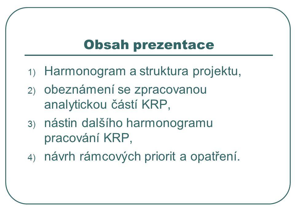 Obsah prezentace 1) Harmonogram a struktura projektu, 2) obeznámení se zpracovanou analytickou částí KRP, 3) nástin dalšího harmonogramu pracování KRP, 4) návrh rámcových priorit a opatření.