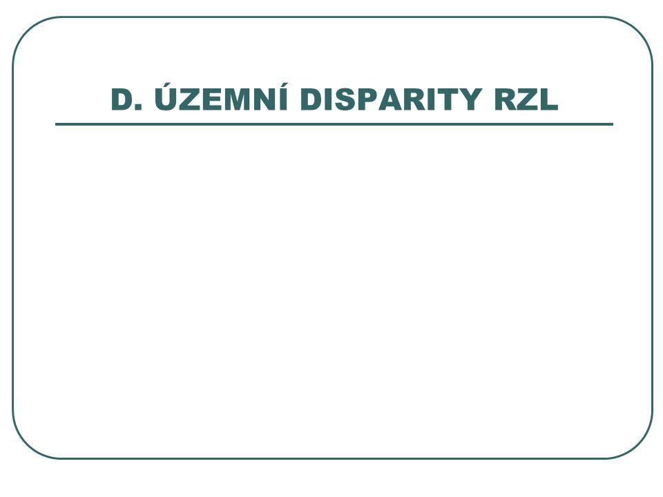 D. ÚZEMNÍ DISPARITY RZL