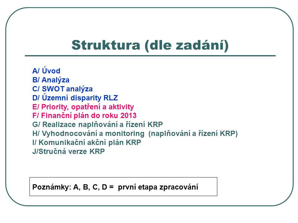 Struktura (dle zadání) A/ Úvod B/ Analýza C/ SWOT analýza D/ Územní disparity RLZ E/ Priority, opatření a aktivity F/ Finanční plán do roku 2013 G/ Realizace naplňování a řízení KRP H/ Vyhodnocování a monitoring (naplňování a řízení KRP) I/ Komunikační akční plán KRP J/Stručná verze KRP Poznámky: A, B, C, D = první etapa zpracování