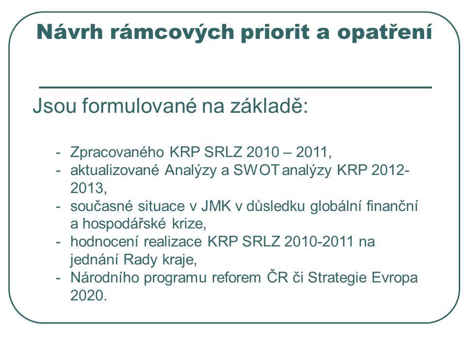 Návrh rámcových priorit a opatření Jsou formulované na základě: -Zpracovaného KRP SRLZ 2010 – 2011, -aktualizované Analýzy a SWOT analýzy KRP 2012- 2013, -současné situace v JMK v důsledku globální finanční a hospodářské krize, -hodnocení realizace KRP SRLZ 2010-2011 na jednání Rady kraje, -Národního programu reforem ČR či Strategie Evropa 2020.