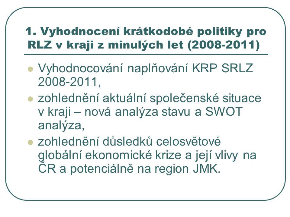 1. Vyhodnocení krátkodobé politiky pro RLZ v kraji z minulých let (2008-2011) Vyhodnocování naplňování KRP SRLZ 2008-2011, zohlednění aktuální společe