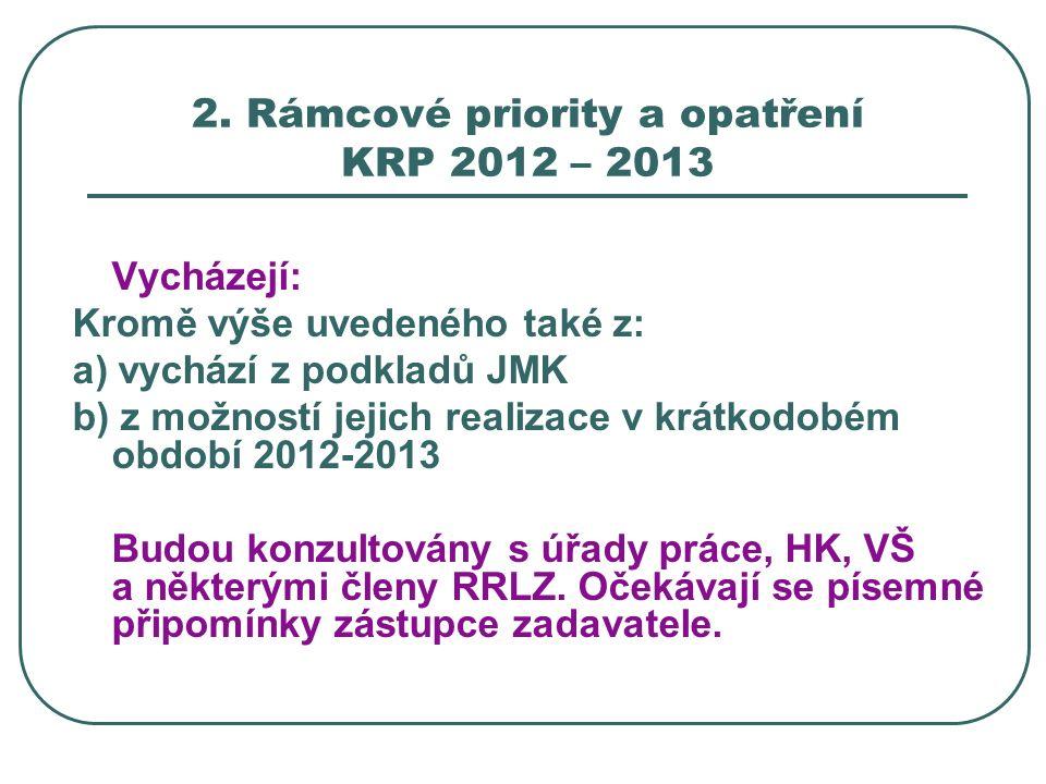 2. Rámcové priority a opatření KRP 2012 – 2013 Vycházejí: Kromě výše uvedeného také z: a) vychází z podkladů JMK b) z možností jejich realizace v krát