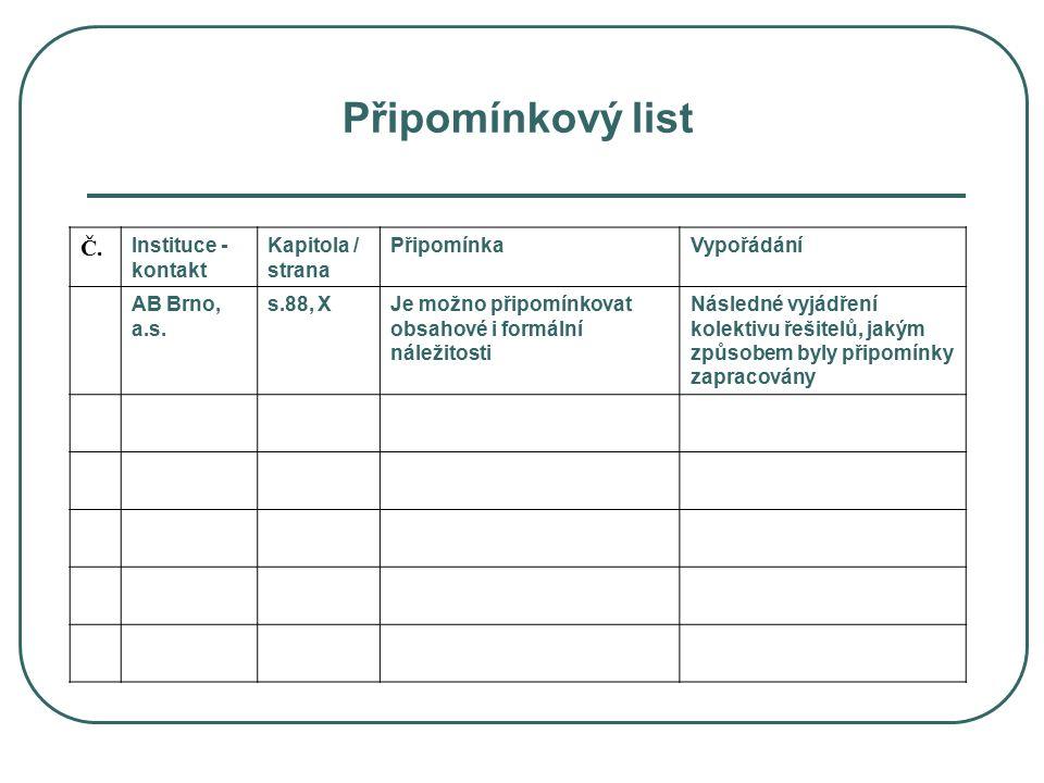 Připomínkový list Č. Instituce - kontakt Kapitola / strana PřipomínkaVypořádání AB Brno, a.s.