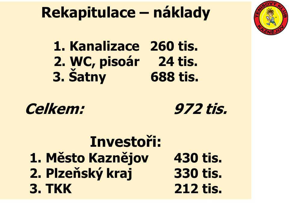 Rekapitulace – náklady 1.Kanalizace 260 tis. 2.WC, pisoár 24 tis.