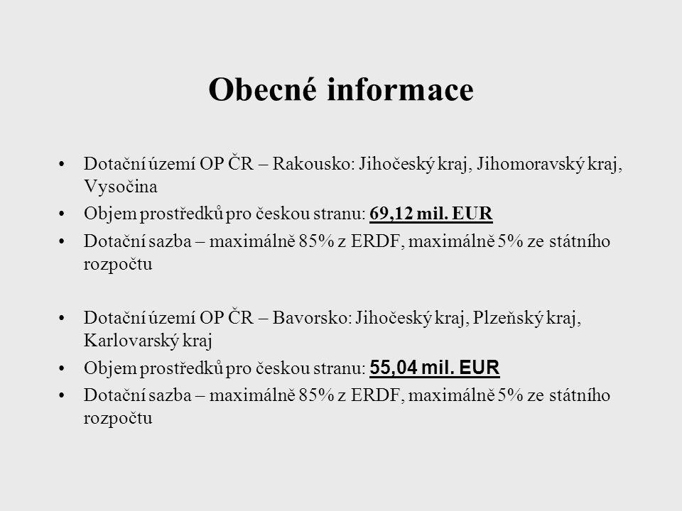 Obecné informace Dotační území OP ČR – Rakousko: Jihočeský kraj, Jihomoravský kraj, Vysočina Objem prostředků pro českou stranu: 69,12 mil.