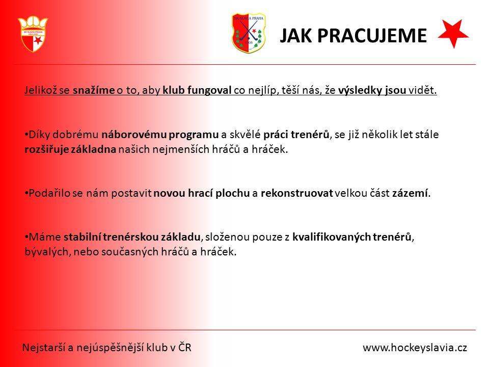 Nejstarší a nejúspěšnější klub v ČR www.hockeyslavia.cz Jelikož se snažíme o to, aby klub fungoval co nejlíp, těší nás, že výsledky jsou vidět. Díky d