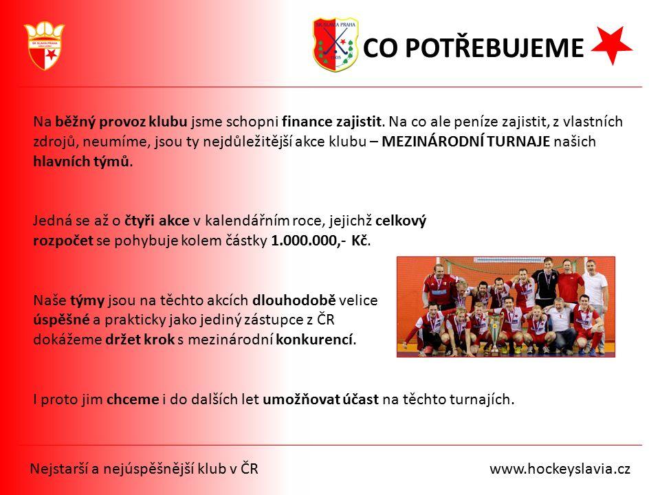 Nejstarší a nejúspěšnější klub v ČR www.hockeyslavia.cz CO POTŘEBUJEME Na běžný provoz klubu jsme schopni finance zajistit. Na co ale peníze zajistit,