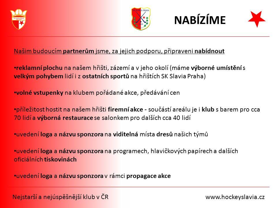 Nejstarší a nejúspěšnější klub v ČR www.hockeyslavia.cz NABÍZÍME Našim budoucím partnerům jsme, za jejich podporu, připraveni nabídnout reklamní ploch