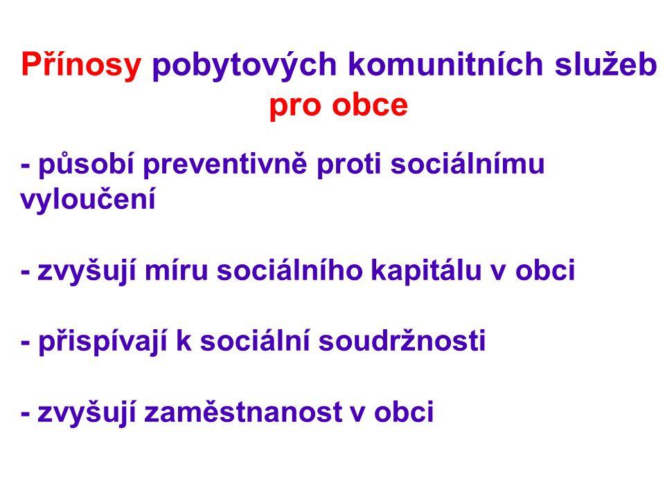 Přínosy pobytových komunitních služeb pro obce - působí preventivně proti sociálnímu vyloučení - zvyšují míru sociálního kapitálu v obci - přispívají k sociální soudržnosti - zvyšují zaměstnanost v obci