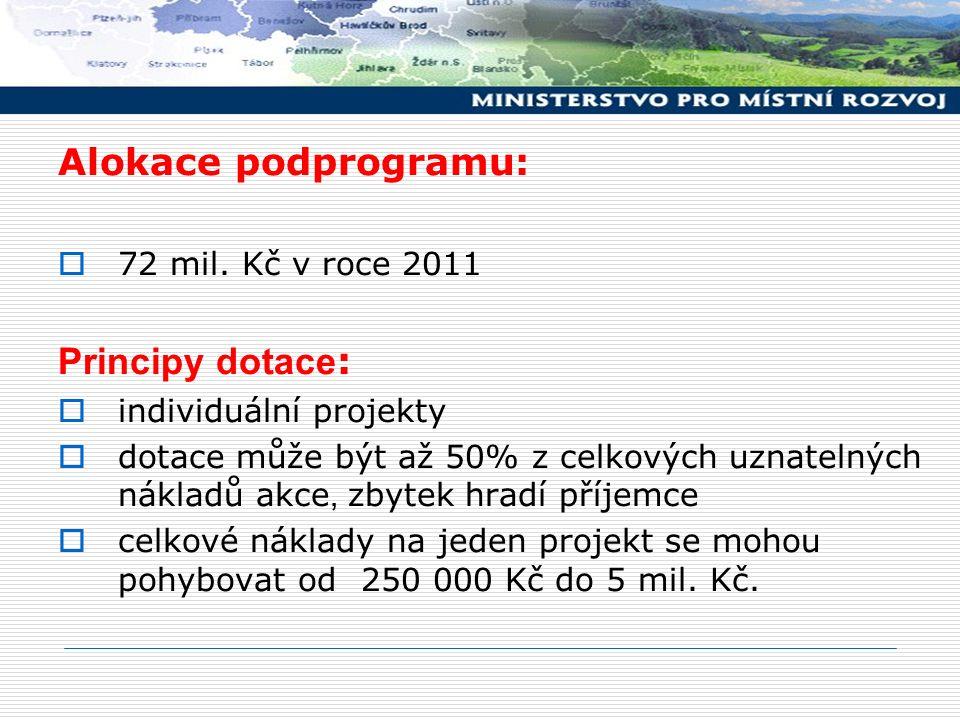 Alokace podprogramu:  72 mil. Kč v roce 2011 Principy dotace :  individuální projekty  dotace může být až 50% z celkových uznatelných nákladů akce,