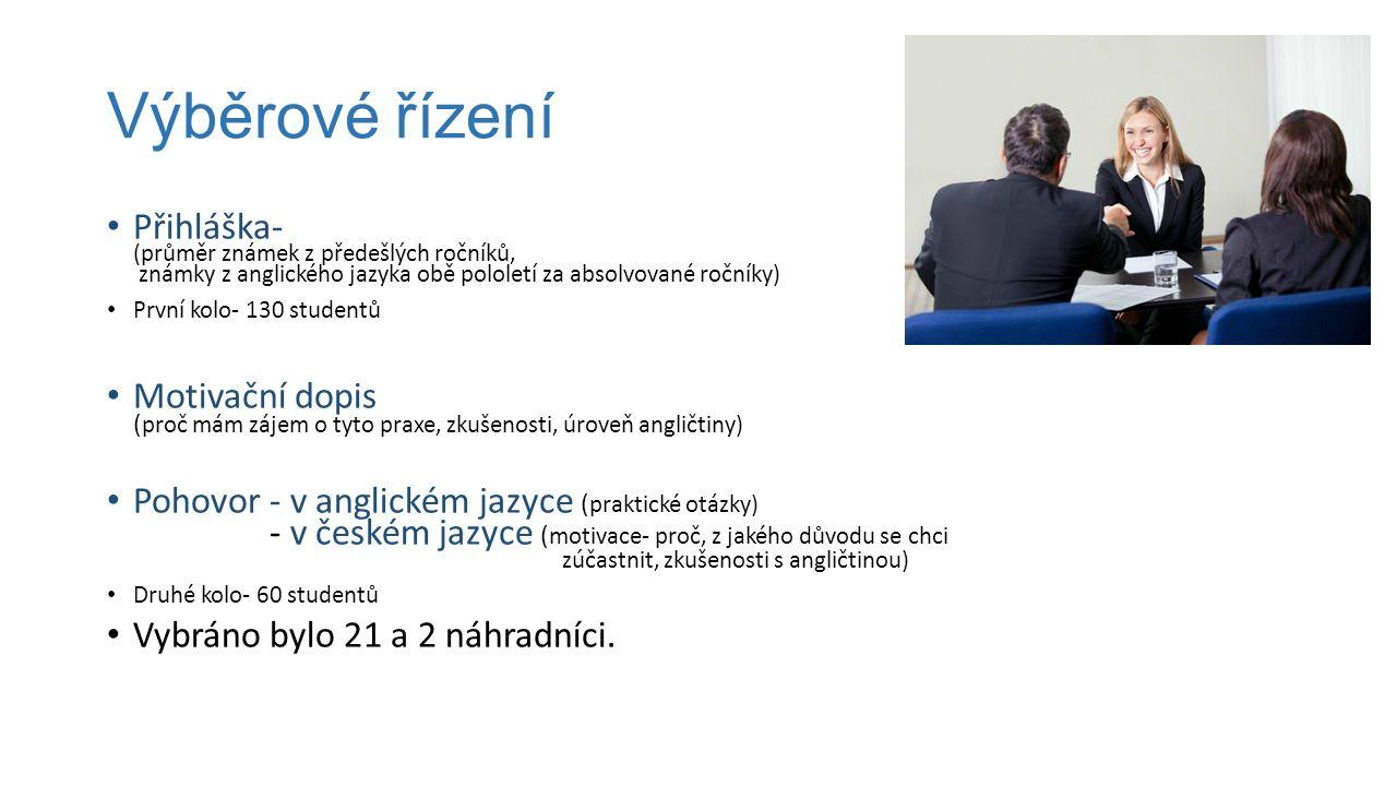 Výběrové řízení Přihláška- (průměr známek z předešlých ročníků, známky z anglického jazyka obě pololetí za absolvované ročníky) První kolo- 130 studentů Motivační dopis ( proč mám zájem o tyto praxe, zkušenosti, úroveň angličtiny) Pohovor - v anglickém jazyce ( praktické otázky) - v českém jazyce ( motivace- proč, z jakého důvodu se chci zúčastnit, zkušenosti s angličtinou) Druhé kolo- 60 studentů Vybráno bylo 21 a 2 náhradníci.
