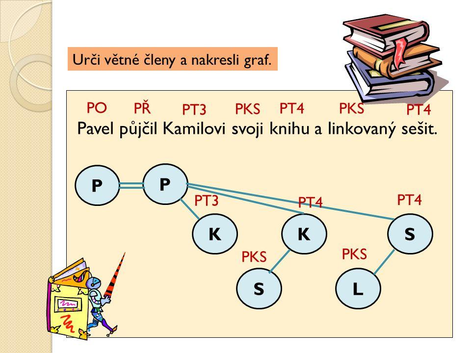 Pavel půjčil Kamilovi svoji knihu a linkovaný sešit.