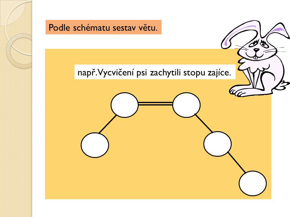 Podle schématu sestav větu. např. Vycvičení psi zachytili stopu zajíce.