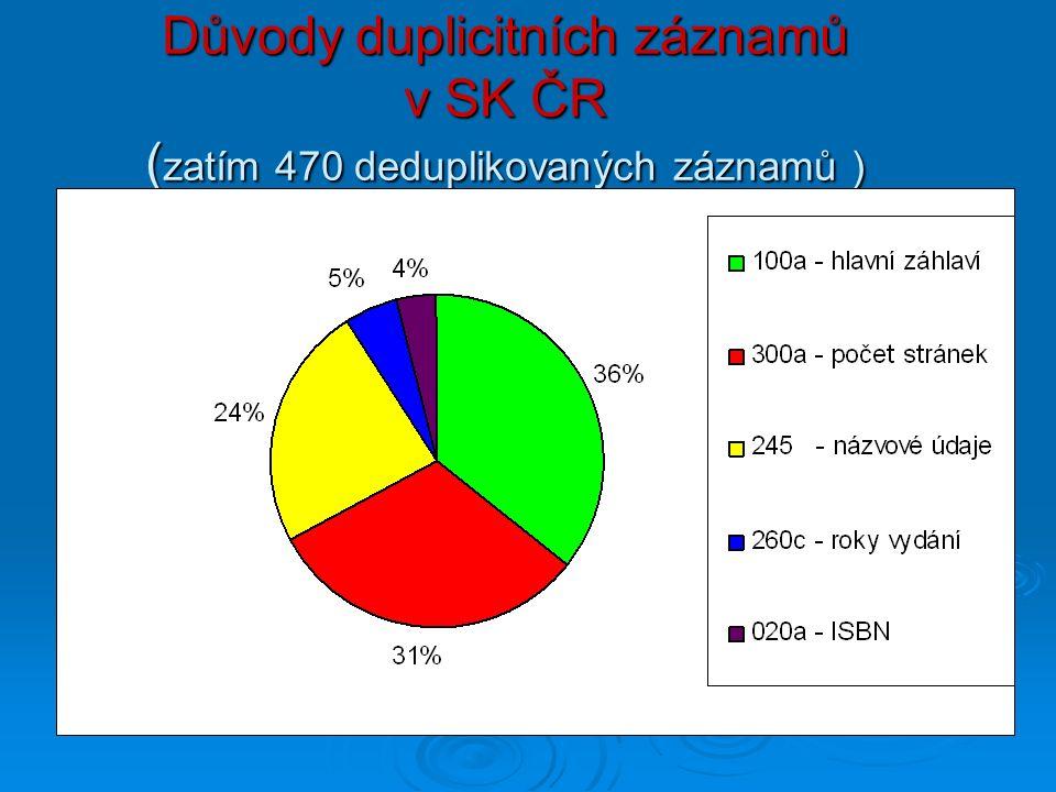 Důvody duplicitních záznamů v SK ČR ( zatím 470 deduplikovaných záznamů )