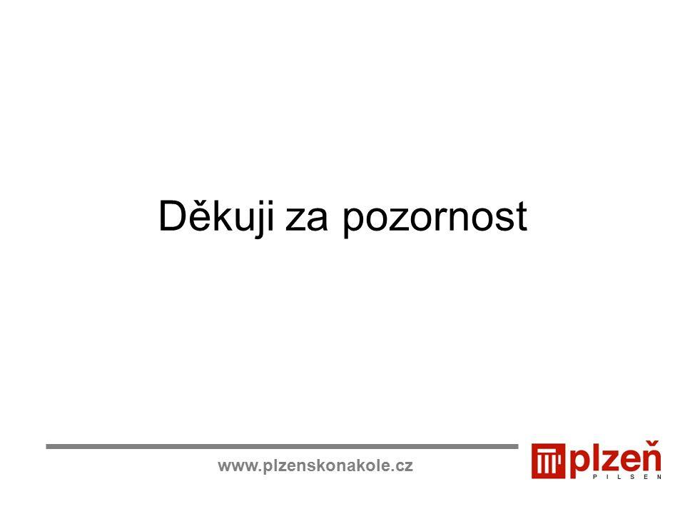 www.plzenskonakole.cz Děkuji za pozornost