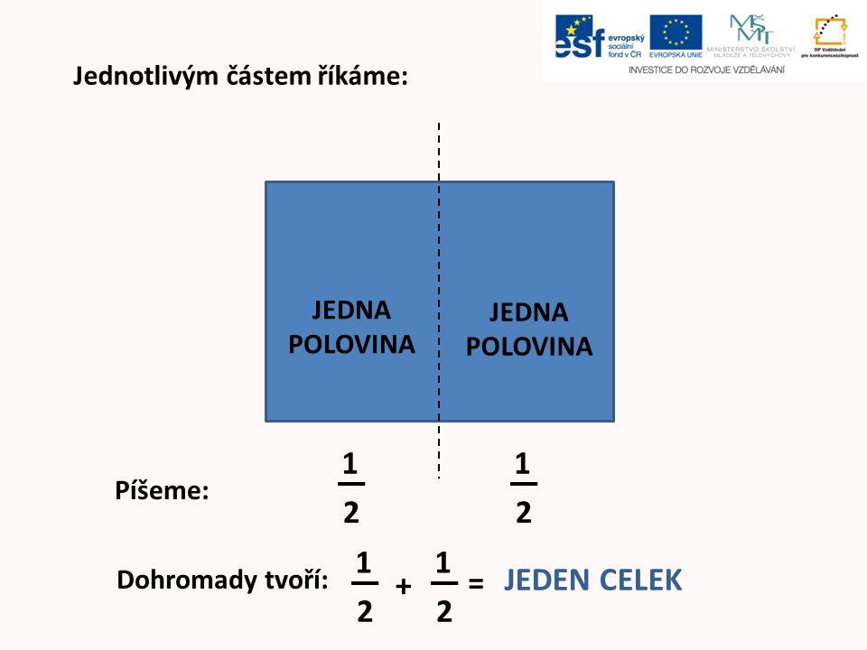 Jednotlivým částem říkáme: JEDNA POLOVINA Píšeme: 1 2 1 2 Dohromady tvoří: 1 2 1 2 + = JEDEN CELEK