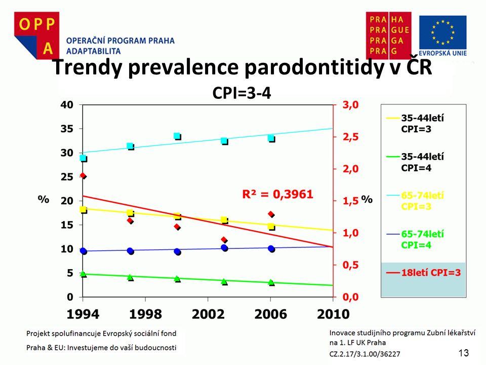 13 Trendy prevalence parodontitidy v ČR CPI=3-4