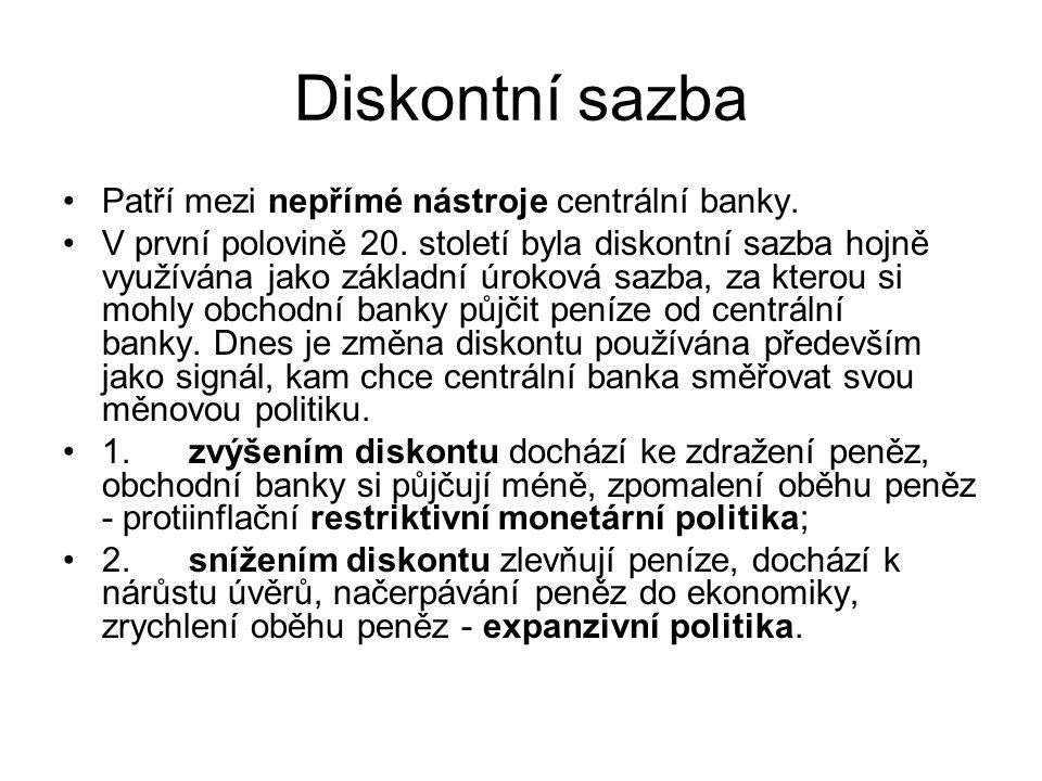 Diskontní sazba Patří mezi nepřímé nástroje centrální banky.