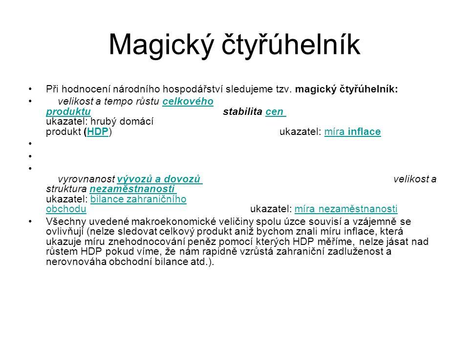 Typy hosp.politiky podle cílů monetární politika (nositelem je Česká národní banka - ČNB),monetární politika fiskální politika (systém veřejných rozpočtů, státní rozpočet navrhuje vláda a schvaluje parlament),fiskální politika důchodová politika (regulace mezd, regulace cen, nositelem je vláda, zprostředkovaně ČNB - hlídá inflaci),důchodová politika vnější obchodní a měnová politika (celní politika - vláda, kurzová politika - ČNB, apod.).vnější obchodní a měnová politika apod.