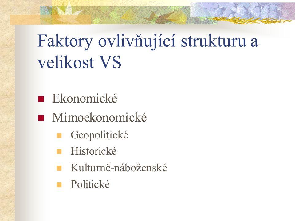 Faktory ovlivňující strukturu a velikost VS Ekonomické Mimoekonomické Geopolitické Historické Kulturně-náboženské Politické