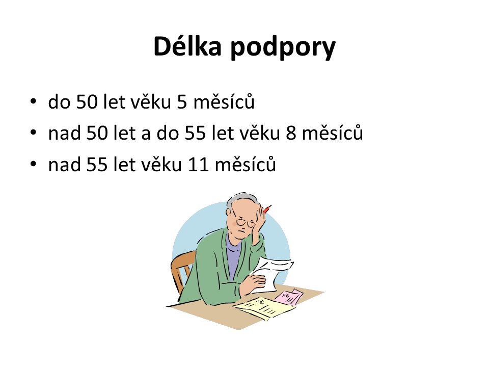 Délka podpory do 50 let věku 5 měsíců nad 50 let a do 55 let věku 8 měsíců nad 55 let věku 11 měsíců