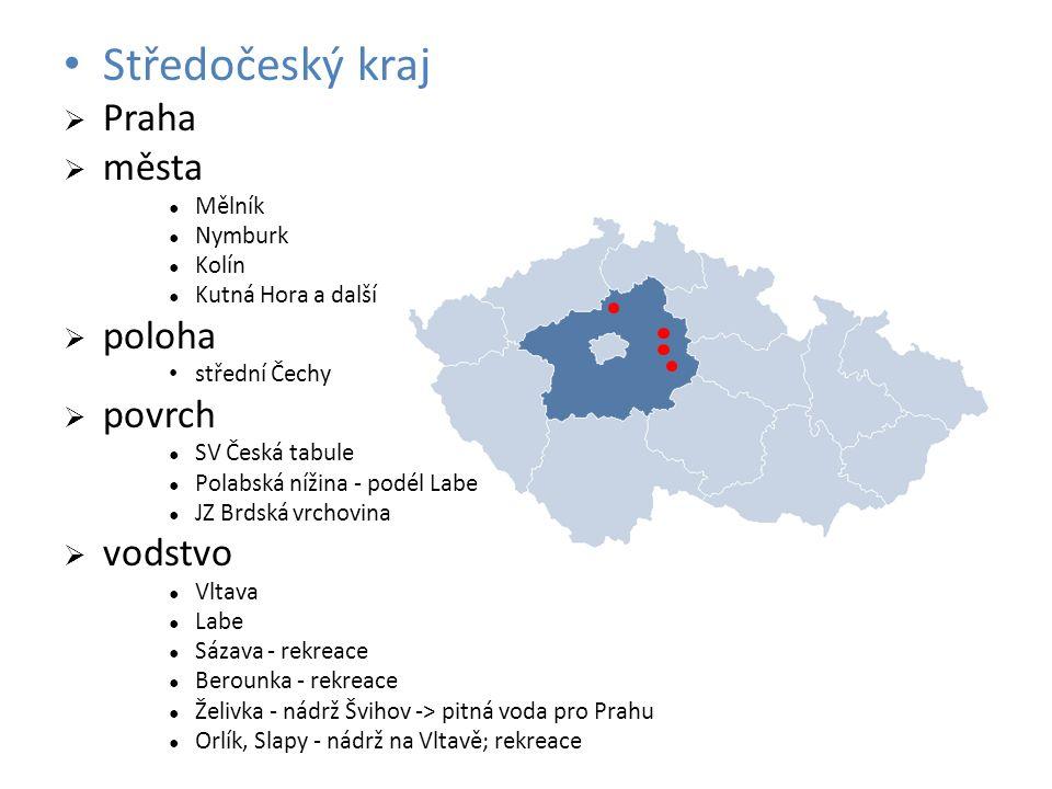 oZoZEMĚDĚLSTVÍ nnejúrodnější oblast ČR Polabská nížina ppšenice jječmen ccukrová řepa kkukuřice zzelenina