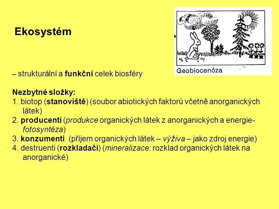 – strukturální a funkční celek biosféry Nezbytné složky: 1.