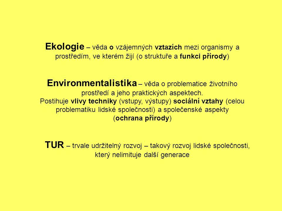 Ekologie – věda o vzájemných vztazích mezi organismy a prostředím, ve kterém žijí (o struktuře a funkci přírody) Environmentalistika – věda o problematice životního prostředí a jeho praktických aspektech.
