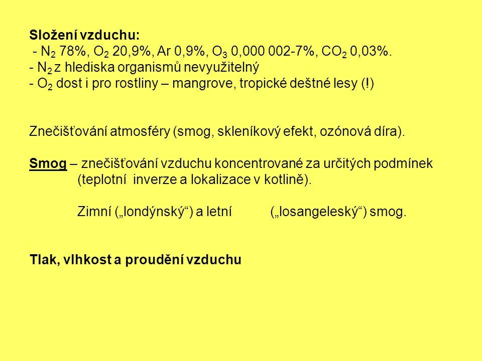 Složení vzduchu: - N 2 78%, O 2 20,9%, Ar 0,9%, O 3 0,000 002-7%, CO 2 0,03%.