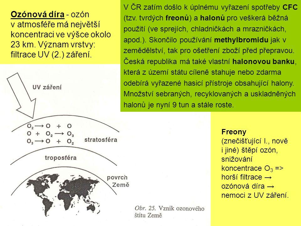 V ČR zatím došlo k úplnému vyřazení spotřeby CFC (tzv.