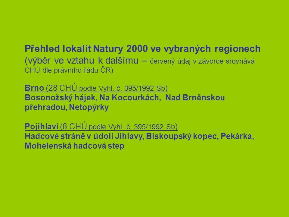 Přehled lokalit Natury 2000 ve vybraných regionech (výběr ve vztahu k dalšímu – červený údaj v závorce srovnává CHÚ dle právního řádu ČR) Brno (28 CHÚ podle Vyhl.