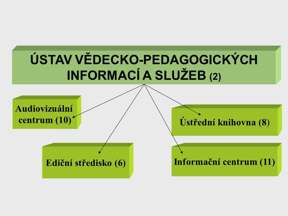 ÚSTAV VĚDECKO-PEDAGOGICKÝCH INFORMACÍ A SLUŽEB (2) Audiovizuální centrum (10) Informační centrum (11) Ediční středisko (6) Ústřední knihovna (8)